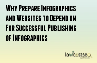 Why Prepare Infographics and Websites to Depend on For Successful Publishing of Infographics