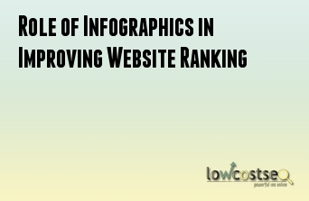 Role of Infographics in Improving Website Ranking